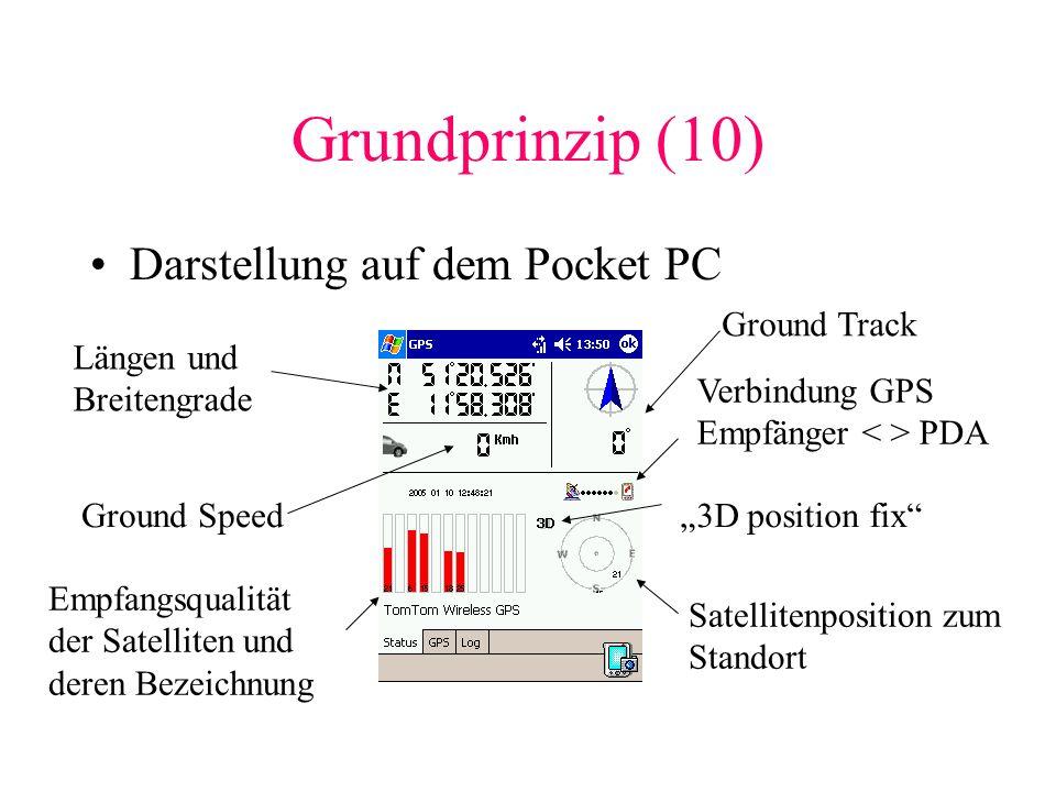 Grundprinzip (10) Darstellung auf dem Pocket PC Längen und Breitengrade Ground Speed Empfangsqualität der Satelliten und deren Bezeichnung Satellitenp