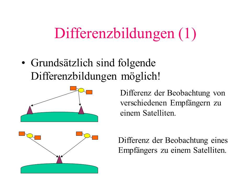 Differenzbildungen (1) Grundsätzlich sind folgende Differenzbildungen möglich! Differenz der Beobachtung von verschiedenen Empfängern zu einem Satelli