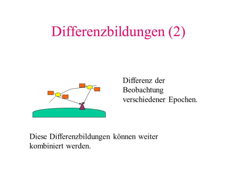 Differenzbildungen (2) Differenz der Beobachtung verschiedener Epochen. Diese Differenzbildungen können weiter kombiniert werden.