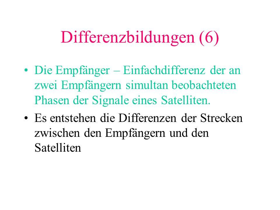 Differenzbildungen (6) Die Empfänger – Einfachdifferenz der an zwei Empfängern simultan beobachteten Phasen der Signale eines Satelliten. Es entstehen