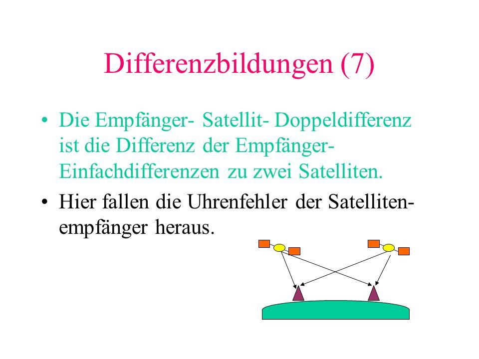 Differenzbildungen (7) Die Empfänger- Satellit- Doppeldifferenz ist die Differenz der Empfänger- Einfachdifferenzen zu zwei Satelliten. Hier fallen di
