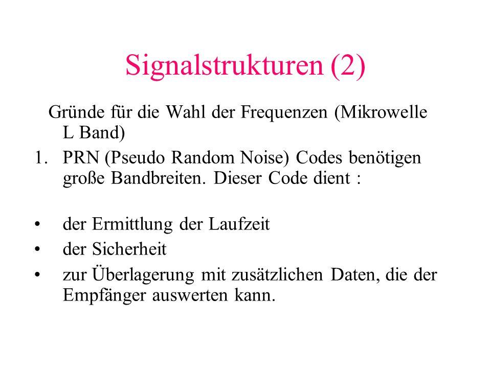Signalstrukturen (2) Gründe für die Wahl der Frequenzen (Mikrowelle L Band) 1.PRN (Pseudo Random Noise) Codes benötigen große Bandbreiten. Dieser Code