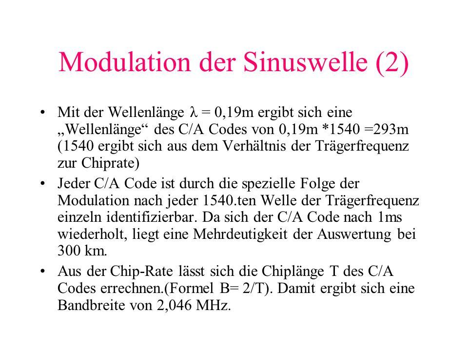 Modulation der Sinuswelle (2) Mit der Wellenlänge λ = 0,19m ergibt sich eine Wellenlänge des C/A Codes von 0,19m *1540 =293m (1540 ergibt sich aus dem