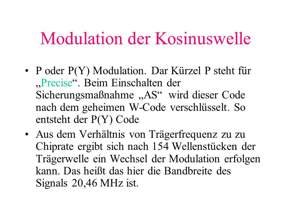 Modulation der Kosinuswelle P oder P(Y) Modulation. Dar Kürzel P steht fürPrecise. Beim Einschalten der Sicherungsmaßnahme AS wird dieser Code nach de