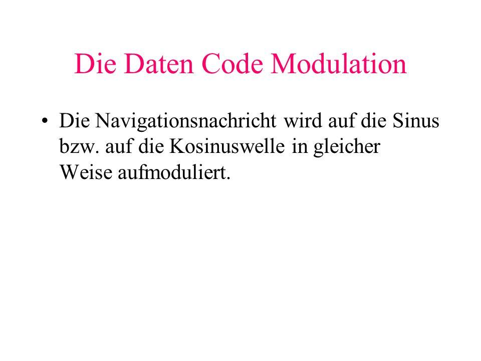 Die Daten Code Modulation Die Navigationsnachricht wird auf die Sinus bzw. auf die Kosinuswelle in gleicher Weise aufmoduliert.