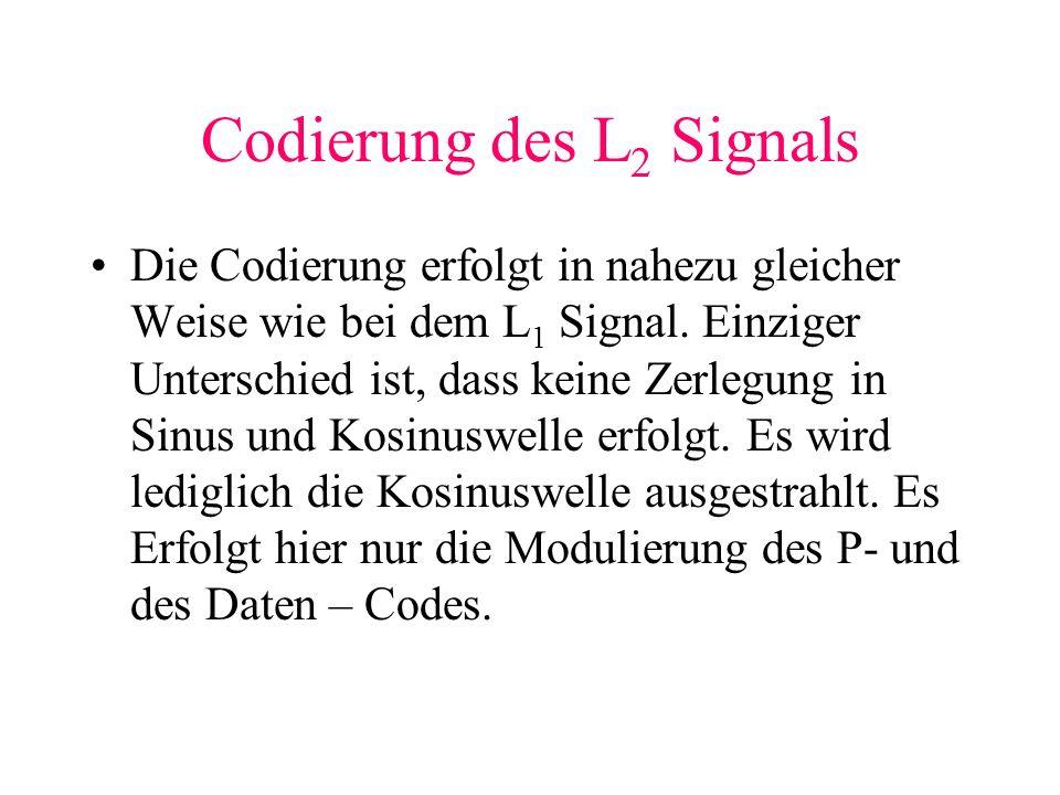 Codierung des L 2 Signals Die Codierung erfolgt in nahezu gleicher Weise wie bei dem L 1 Signal. Einziger Unterschied ist, dass keine Zerlegung in Sin