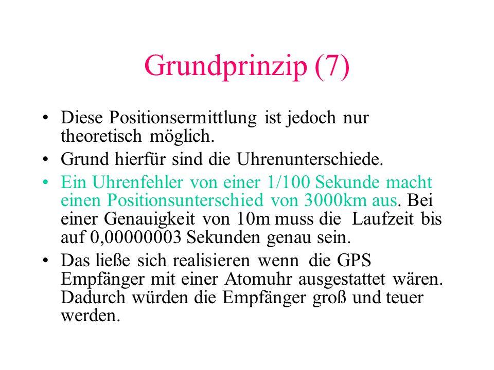 Grundprinzip (7) Diese Positionsermittlung ist jedoch nur theoretisch möglich. Grund hierfür sind die Uhrenunterschiede. Ein Uhrenfehler von einer 1/1