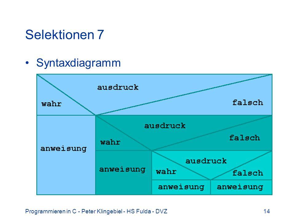Programmieren in C - Peter Klingebiel - HS Fulda - DVZ14 Selektionen 7 Syntaxdiagramm