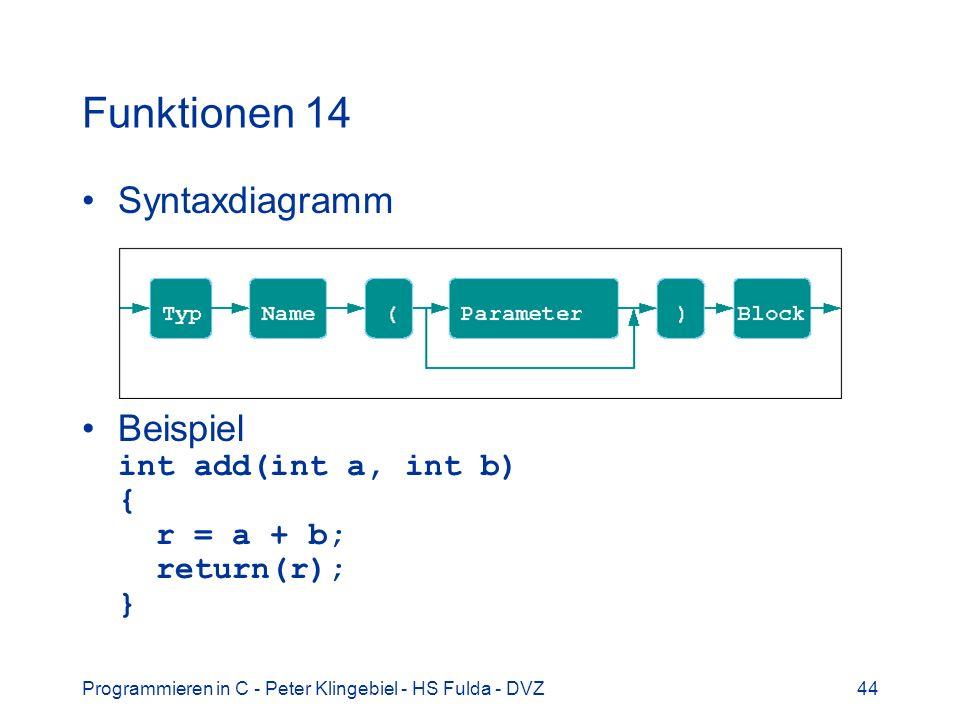 Programmieren in C - Peter Klingebiel - HS Fulda - DVZ44 Funktionen 14 Syntaxdiagramm Beispiel int add(int a, int b) { r = a + b; return(r); }