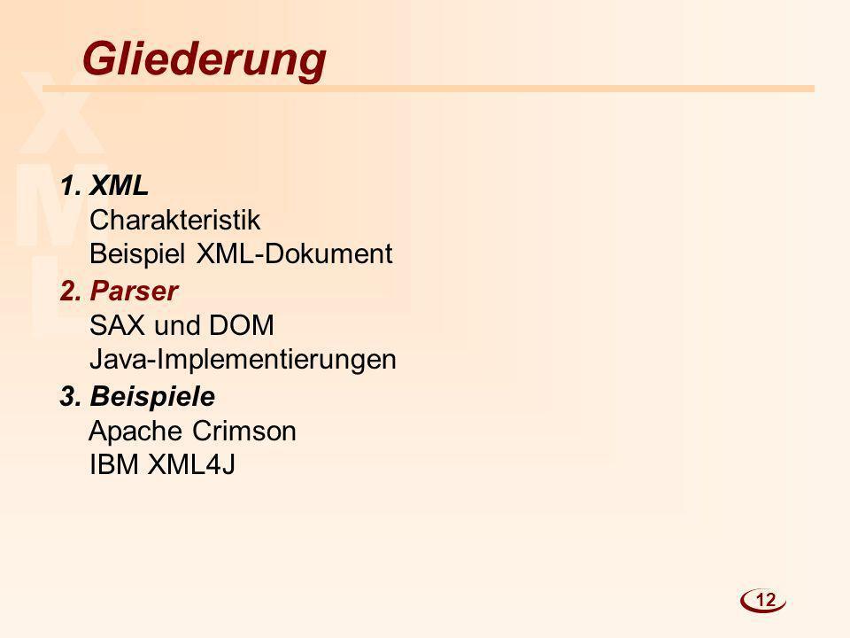L M X Gliederung 1. XML Charakteristik Beispiel XML-Dokument 2. Parser SAX und DOM Java-Implementierungen 3. Beispiele Apache Crimson IBM XML4J 12