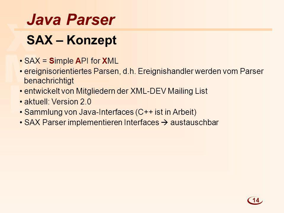 L M X Java Parser SAX – Konzept SAX = Simple API for XML ereignisorientiertes Parsen, d.h. Ereignishandler werden vom Parser benachrichtigt entwickelt