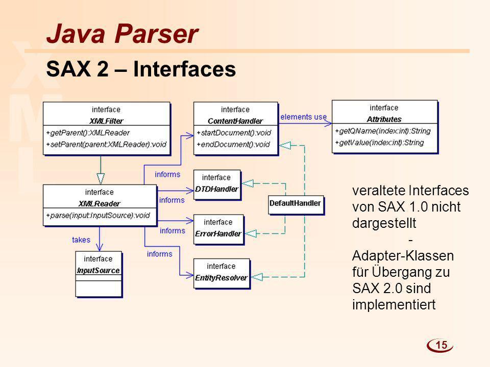 L M X Java Parser SAX 2 – Interfaces veraltete Interfaces von SAX 1.0 nicht dargestellt - Adapter-Klassen für Übergang zu SAX 2.0 sind implementiert 1
