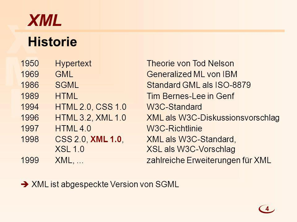 L M X XML Historie Hypertext GML SGML HTML HTML 2.0, CSS 1.0 HTML 3.2, XML 1.0 HTML 4.0 CSS 2.0, XML 1.0, XSL 1.0 XML,... 1950 1969 1986 1989 1994 199