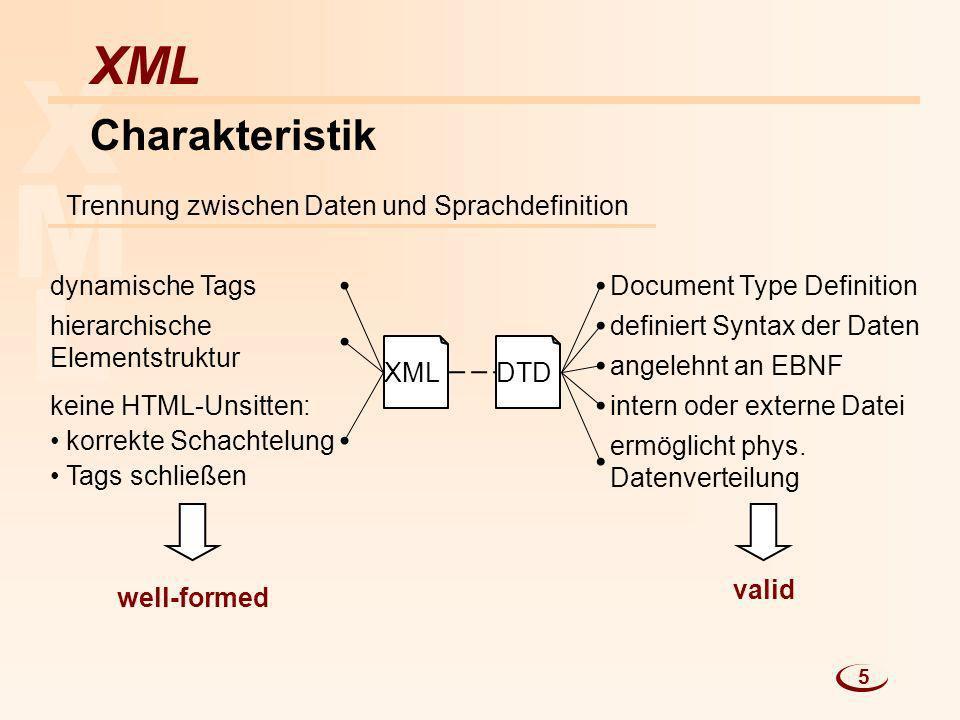 L M X XML Bestandteile Elemente – Strukturknoten..., leere Elemente mit Attribute - beschreiben Elemente näher (name=value) Entity – physische Speichereinheiten parsed / unparsed, internal / external, general / parameter Processing Instruction - Anweisungen für Anwendungen Notation – Erläuterung zu Entities, Processing Instructions Namespace – Namensraum für Elemente-/Attribute-Namen CDATA-Section - Freitext ohne Einschränkungen Kommentar 6