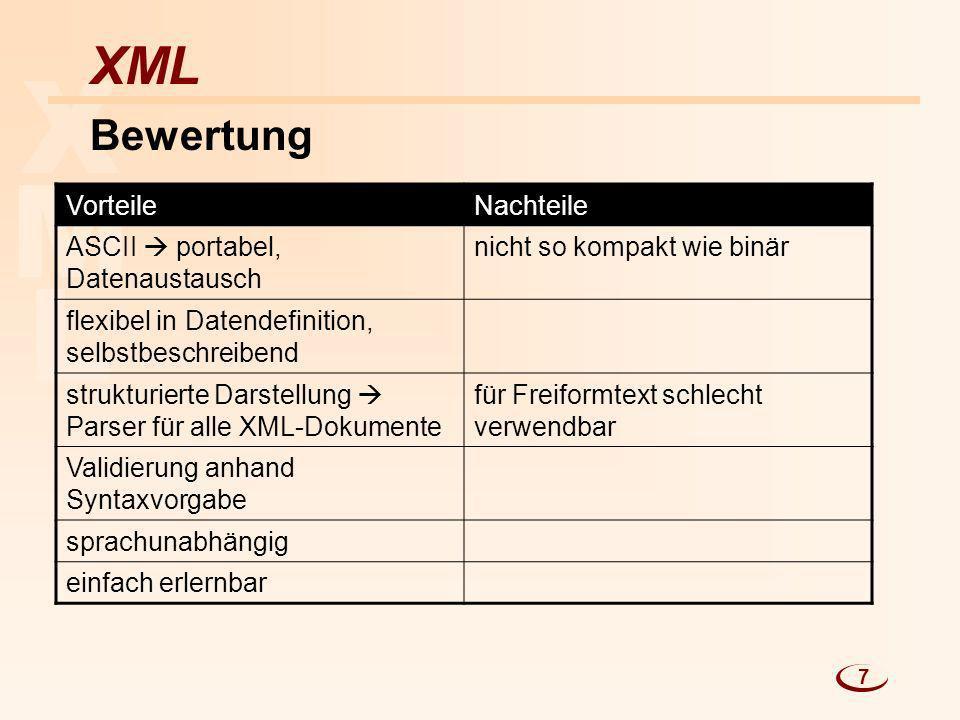 L M X XML Bewertung VorteileNachteile ASCII portabel, Datenaustausch nicht so kompakt wie binär flexibel in Datendefinition, selbstbeschreibend strukt