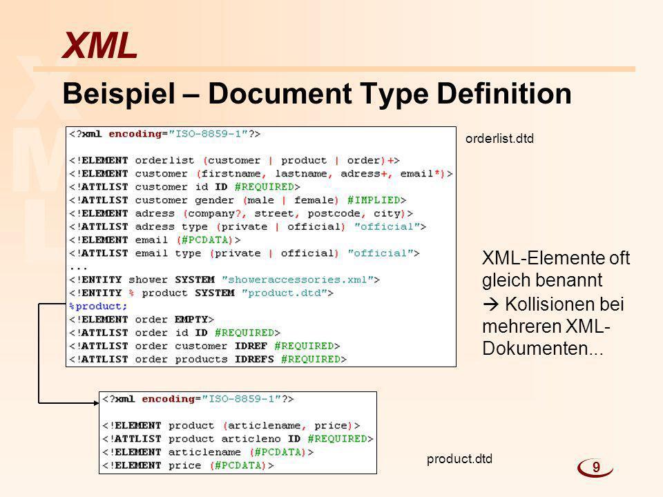L M X Beispiel – Document Type Definition XML-Elemente oft gleich benannt Kollisionen bei mehreren XML- Dokumenten... orderlist.dtd product.dtd 9