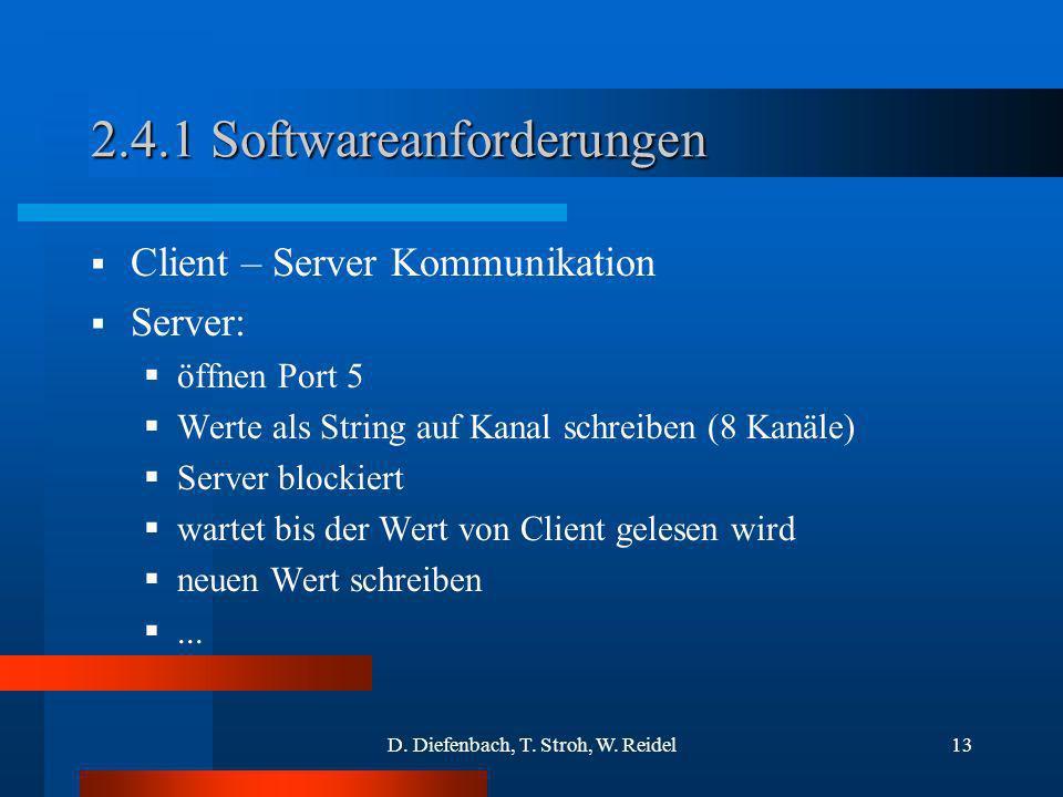 D. Diefenbach, T. Stroh, W. Reidel13 2.4.1 Softwareanforderungen Client – Server Kommunikation Server: öffnen Port 5 Werte als String auf Kanal schrei