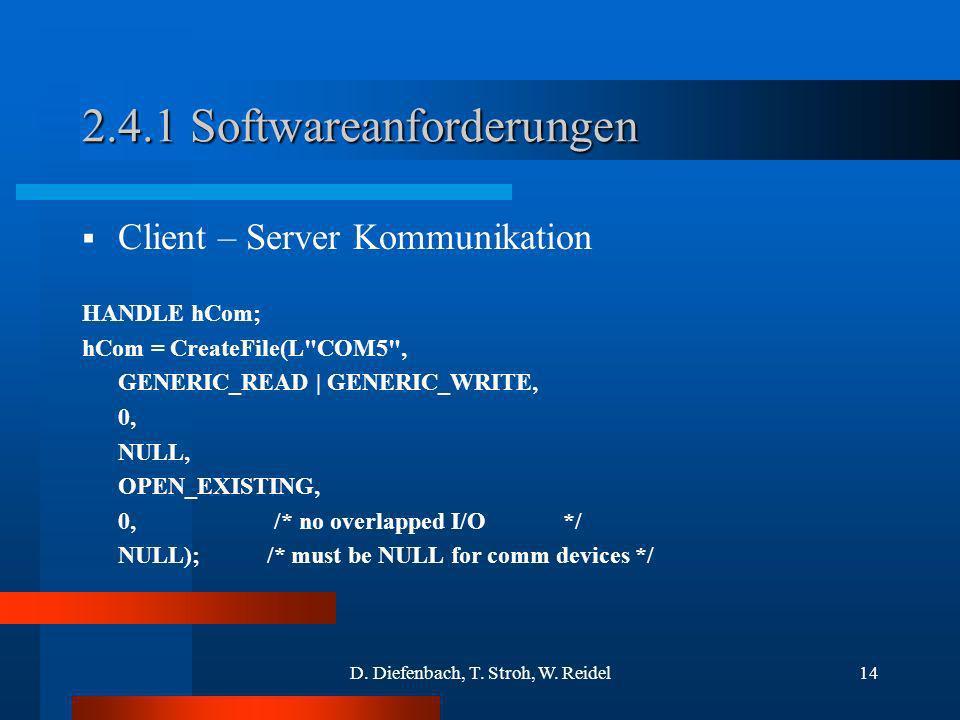 D. Diefenbach, T. Stroh, W. Reidel14 2.4.1 Softwareanforderungen Client – Server Kommunikation HANDLE hCom; hCom = CreateFile(L