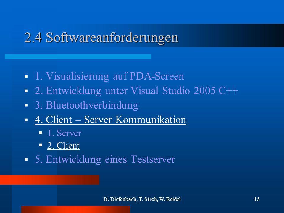 D. Diefenbach, T. Stroh, W. Reidel15 2.4 Softwareanforderungen 1. Visualisierung auf PDA-Screen 2. Entwicklung unter Visual Studio 2005 C++ 3. Bluetoo