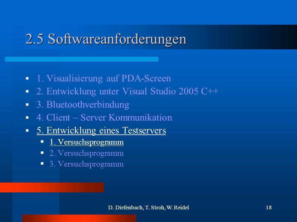 D. Diefenbach, T. Stroh, W. Reidel18 2.5 Softwareanforderungen 1. Visualisierung auf PDA-Screen 2. Entwicklung unter Visual Studio 2005 C++ 3. Bluetoo