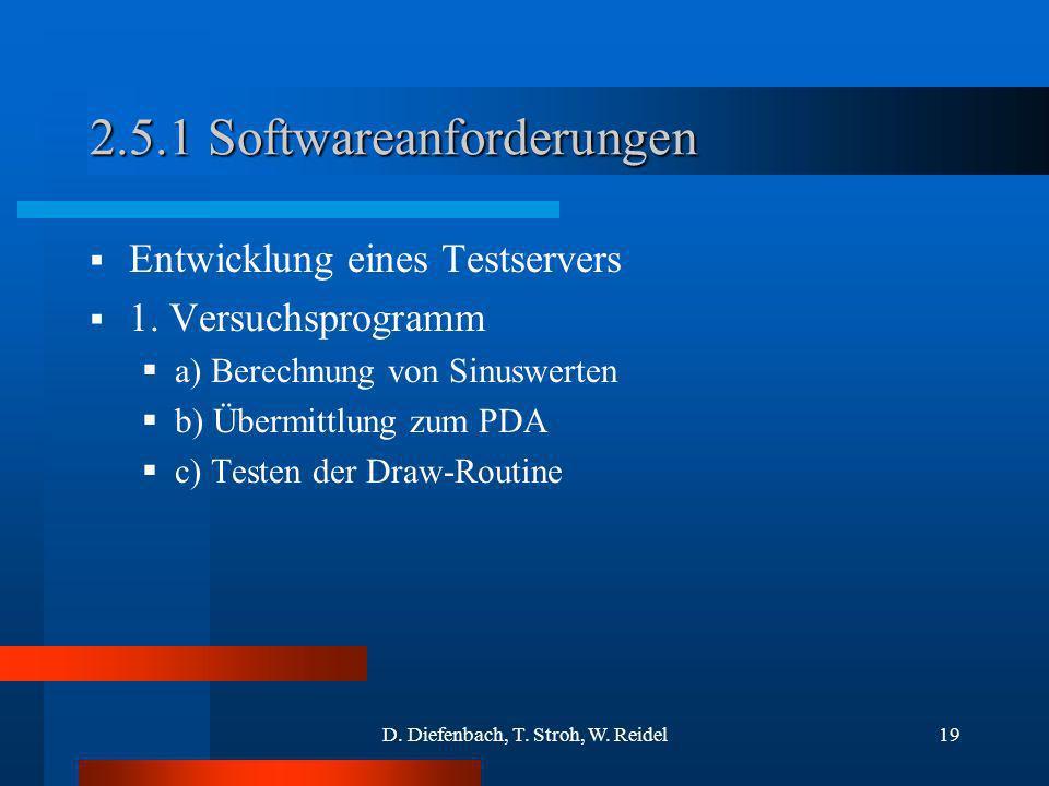 D. Diefenbach, T. Stroh, W. Reidel19 2.5.1 Softwareanforderungen Entwicklung eines Testservers 1. Versuchsprogramm a) Berechnung von Sinuswerten b) Üb