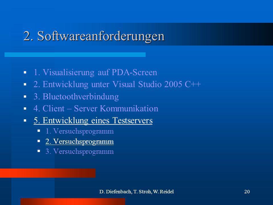 D. Diefenbach, T. Stroh, W. Reidel20 2. Softwareanforderungen 1. Visualisierung auf PDA-Screen 2. Entwicklung unter Visual Studio 2005 C++ 3. Bluetoot
