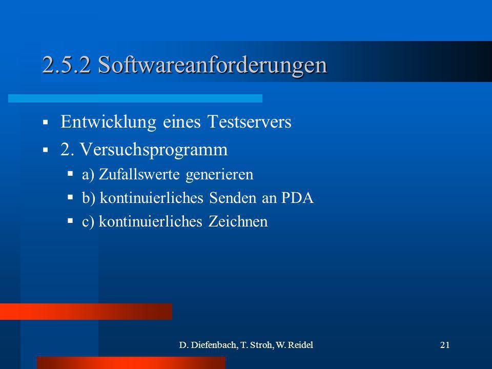 D. Diefenbach, T. Stroh, W. Reidel21 2.5.2 Softwareanforderungen Entwicklung eines Testservers 2. Versuchsprogramm a) Zufallswerte generieren b) konti