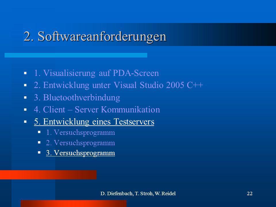 D. Diefenbach, T. Stroh, W. Reidel22 2. Softwareanforderungen 1. Visualisierung auf PDA-Screen 2. Entwicklung unter Visual Studio 2005 C++ 3. Bluetoot