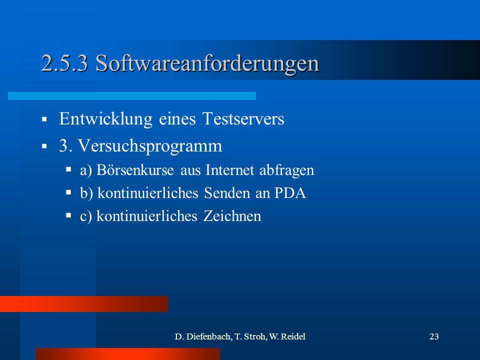 D. Diefenbach, T. Stroh, W. Reidel23 2.5.3 Softwareanforderungen Entwicklung eines Testservers 3. Versuchsprogramm a) Börsenkurse aus Internet abfrage