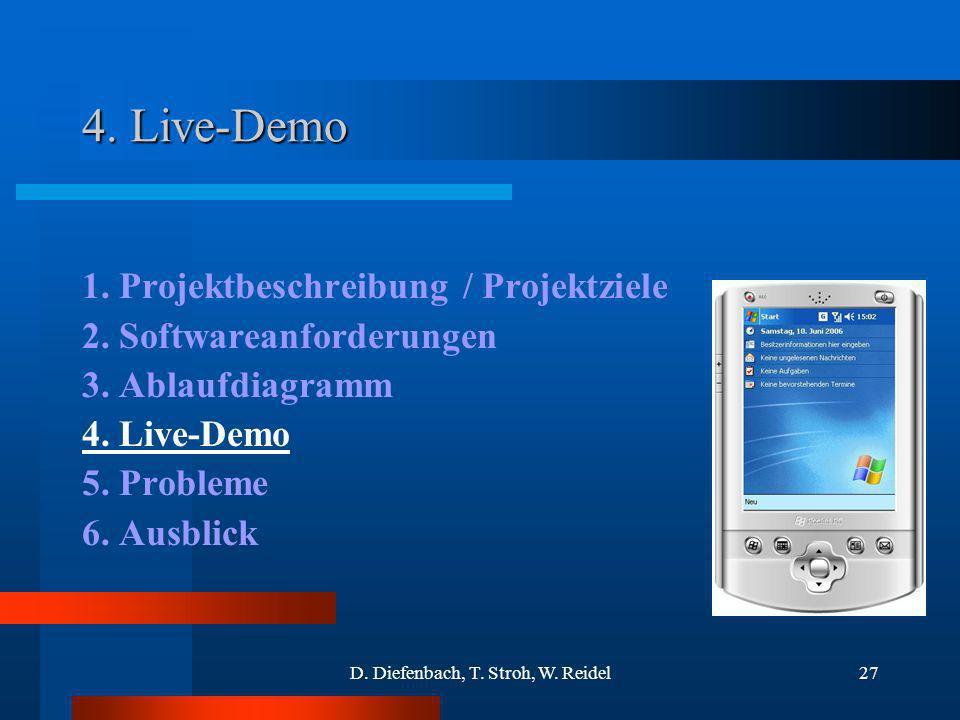 D. Diefenbach, T. Stroh, W. Reidel27 4. Live-Demo 1. Projektbeschreibung / Projektziele 2. Softwareanforderungen 3. Ablaufdiagramm 4. Live-Demo 5. Pro