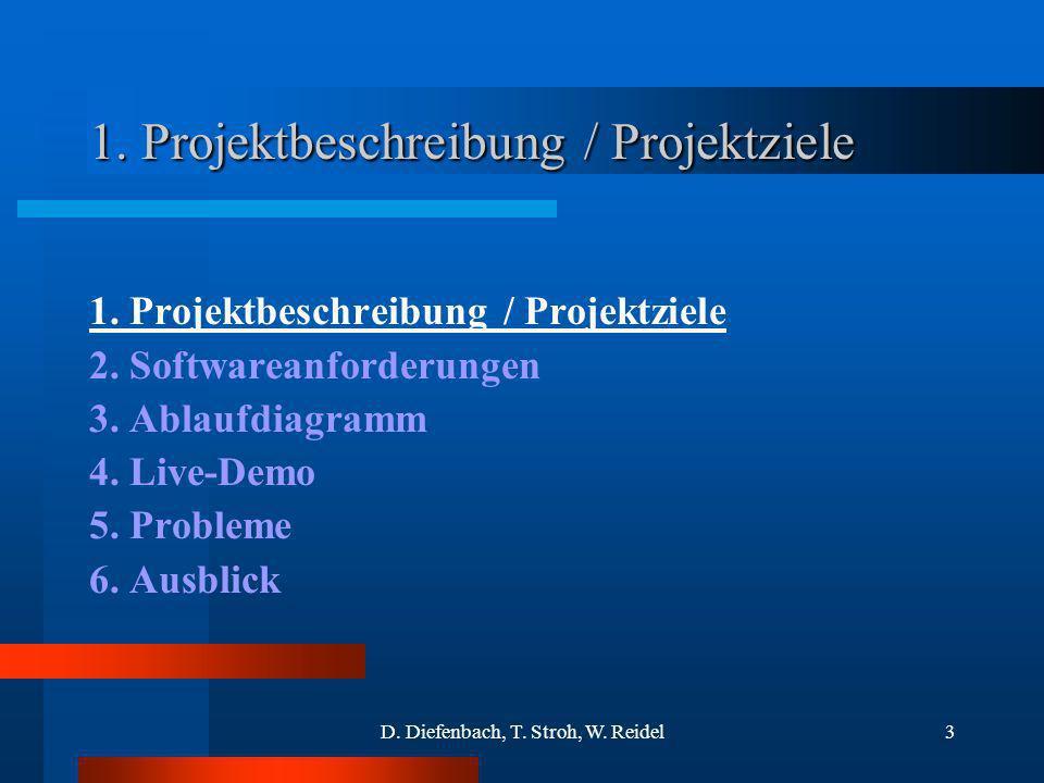 D. Diefenbach, T. Stroh, W. Reidel3 1. Projektbeschreibung / Projektziele 2. Softwareanforderungen 3. Ablaufdiagramm 4. Live-Demo 5. Probleme 6. Ausbl