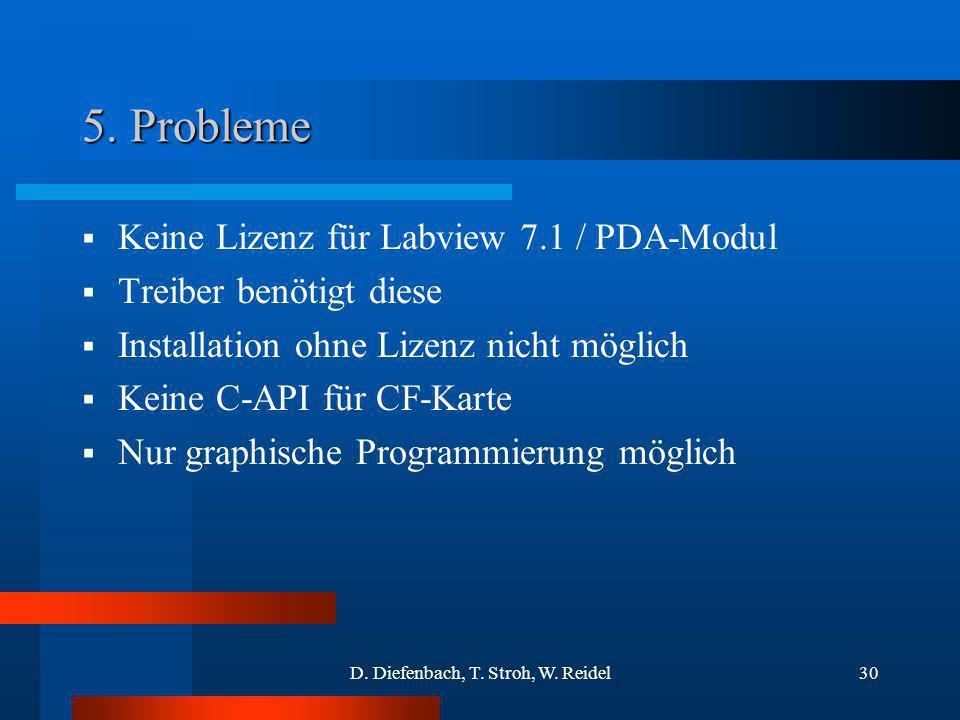 D. Diefenbach, T. Stroh, W. Reidel30 5. Probleme Keine Lizenz für Labview 7.1 / PDA-Modul Treiber benötigt diese Installation ohne Lizenz nicht möglic