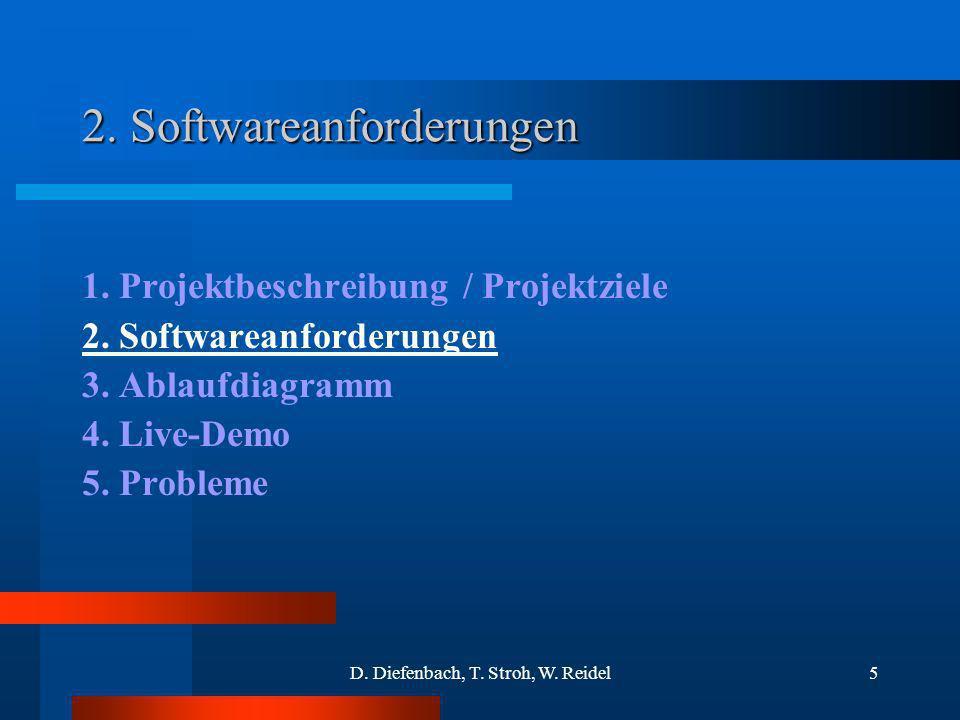 D. Diefenbach, T. Stroh, W. Reidel5 2. Softwareanforderungen 1. Projektbeschreibung / Projektziele 2. Softwareanforderungen 3. Ablaufdiagramm 4. Live-