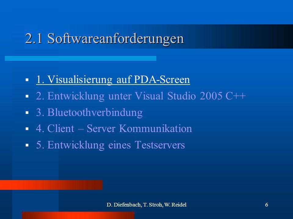 D. Diefenbach, T. Stroh, W. Reidel6 2.1 Softwareanforderungen 1. Visualisierung auf PDA-Screen 2. Entwicklung unter Visual Studio 2005 C++ 3. Bluetoot