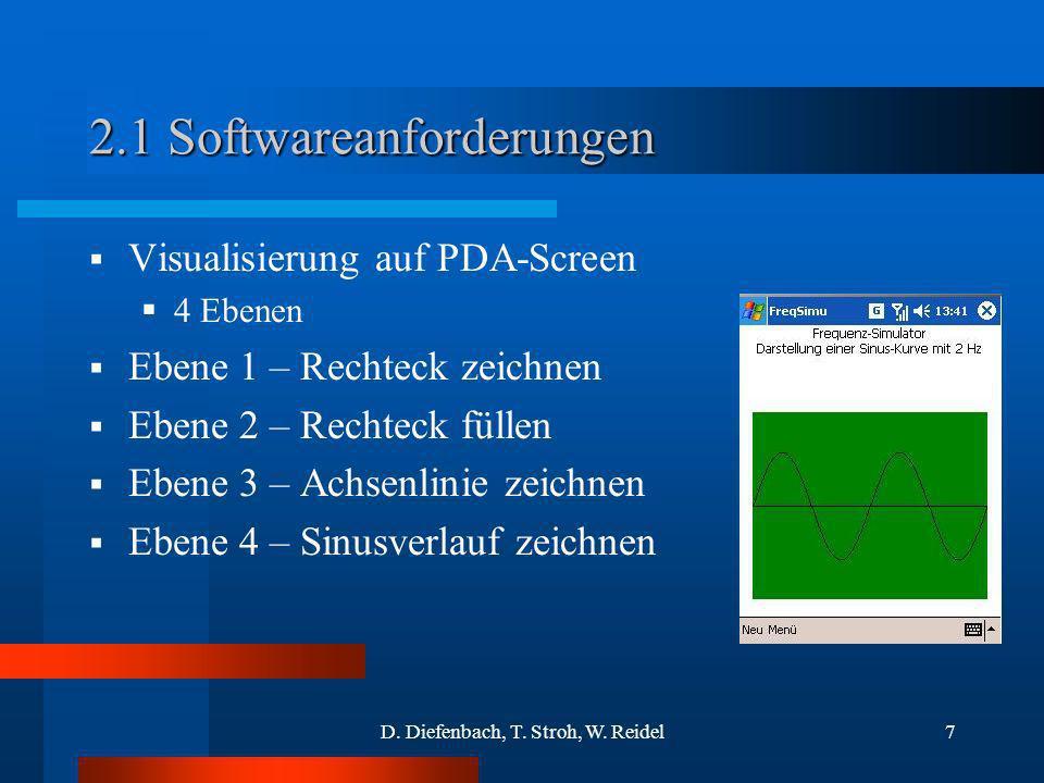 D. Diefenbach, T. Stroh, W. Reidel7 2.1 Softwareanforderungen Visualisierung auf PDA-Screen 4 Ebenen Ebene 1 – Rechteck zeichnen Ebene 2 – Rechteck fü