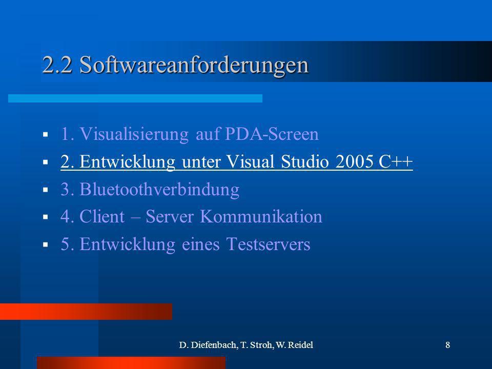 D. Diefenbach, T. Stroh, W. Reidel8 2.2 Softwareanforderungen 1. Visualisierung auf PDA-Screen 2. Entwicklung unter Visual Studio 2005 C++ 3. Bluetoot