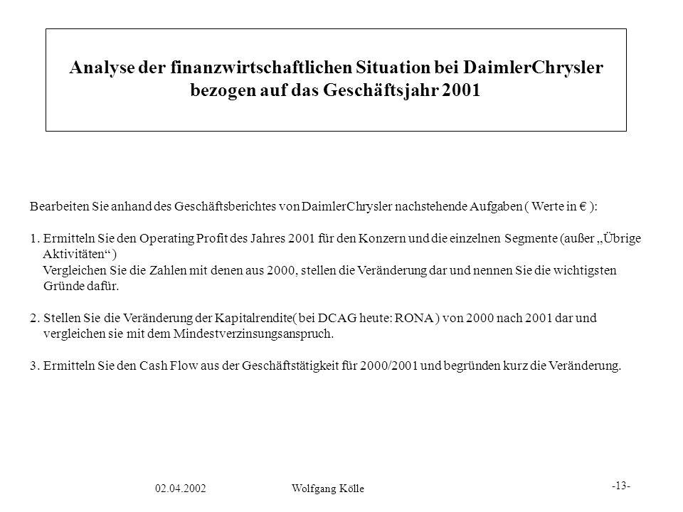 02.04.2002Wolfgang Kölle Bearbeiten Sie anhand des Geschäftsberichtes von DaimlerChrysler nachstehende Aufgaben ( Werte in ): 1. Ermitteln Sie den Ope