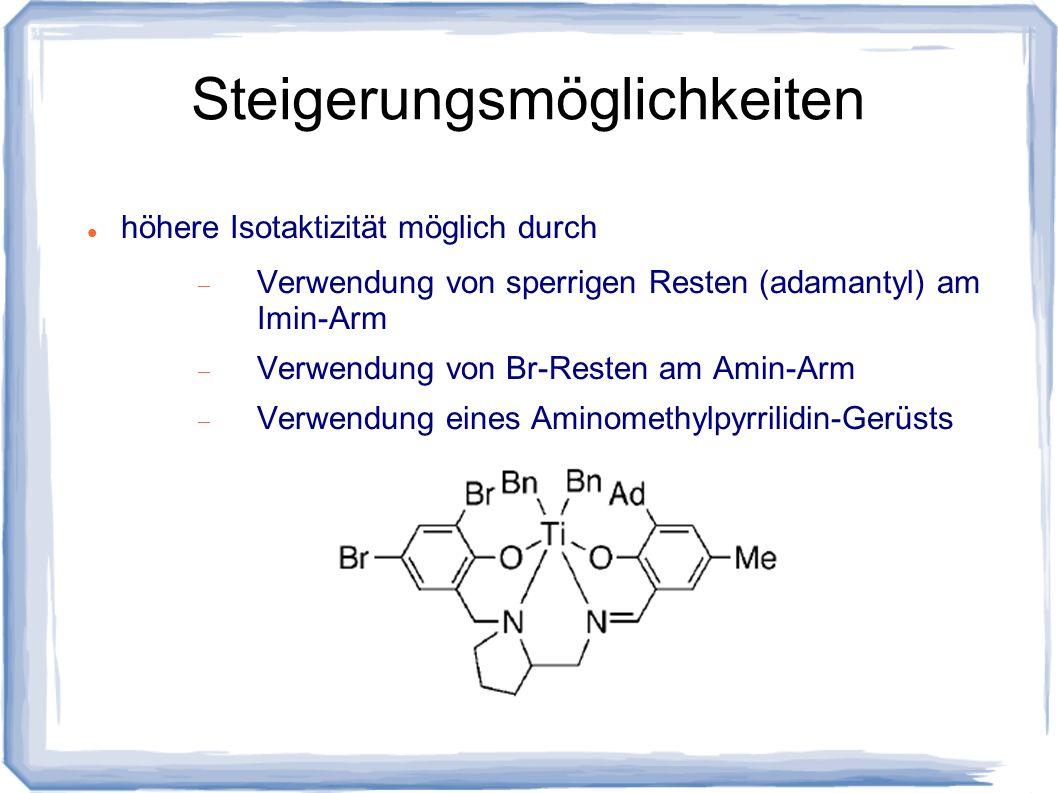 Steigerungsmöglichkeiten höhere Isotaktizität möglich durch Verwendung von sperrigen Resten (adamantyl) am Imin-Arm Verwendung von Br-Resten am Amin-A