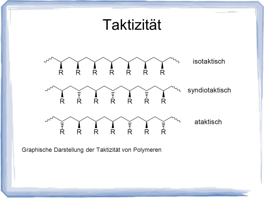 Metallocen-Katalysatoren Vorteile Vielzahl an stereoisomeren Polymeren zugänglich hohe Reinheit (Taktizität) Stereoblockpolymere Sehr gute Mikrostrukturkontrolle