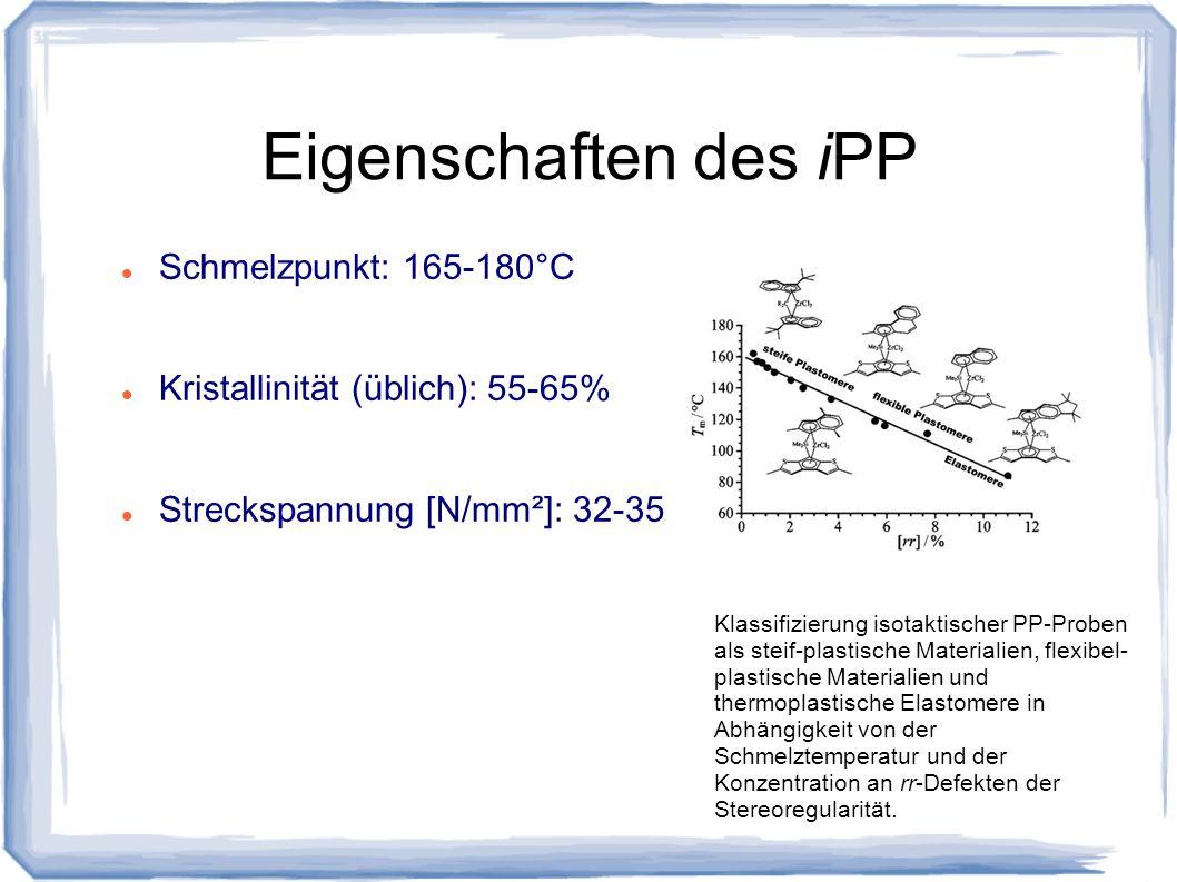 Eigenschaften des iPP Schmelzpunkt: 165-180°C Kristallinität (üblich): 55-65% Streckspannung [N/mm²]: 32-35 Klassifizierung isotaktischer PP-Proben al