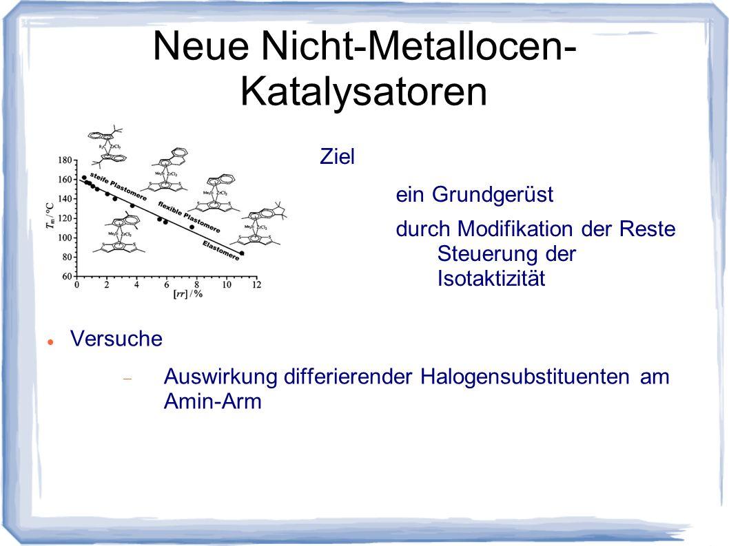 Neue Nicht-Metallocen- Katalysatoren Versuche Auswirkung differierender Halogensubstituenten am Amin-Arm Ziel ein Grundgerüst durch Modifikation der R