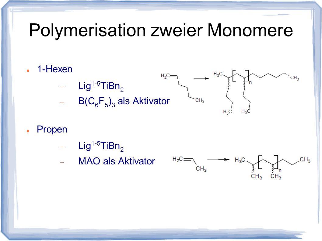Polymerisation zweier Monomere 1-Hexen Lig 1-5 TiBn 2 B(C 6 F 5 ) 3 als Aktivator Propen Lig 1-5 TiBn 2 MAO als Aktivator