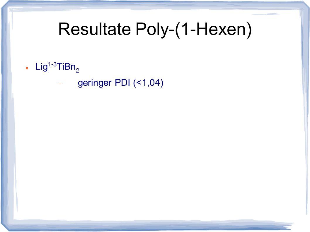 Resultate Poly-(1-Hexen) Lig 1-3 TiBn 2 geringer PDI (<1,04)
