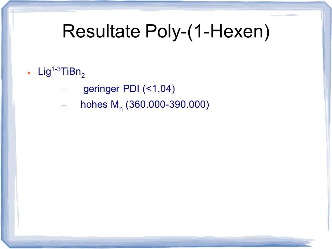 Resultate Poly-(1-Hexen) Lig 1-3 TiBn 2 geringer PDI (<1,04) hohes M n (360.000-390.000)