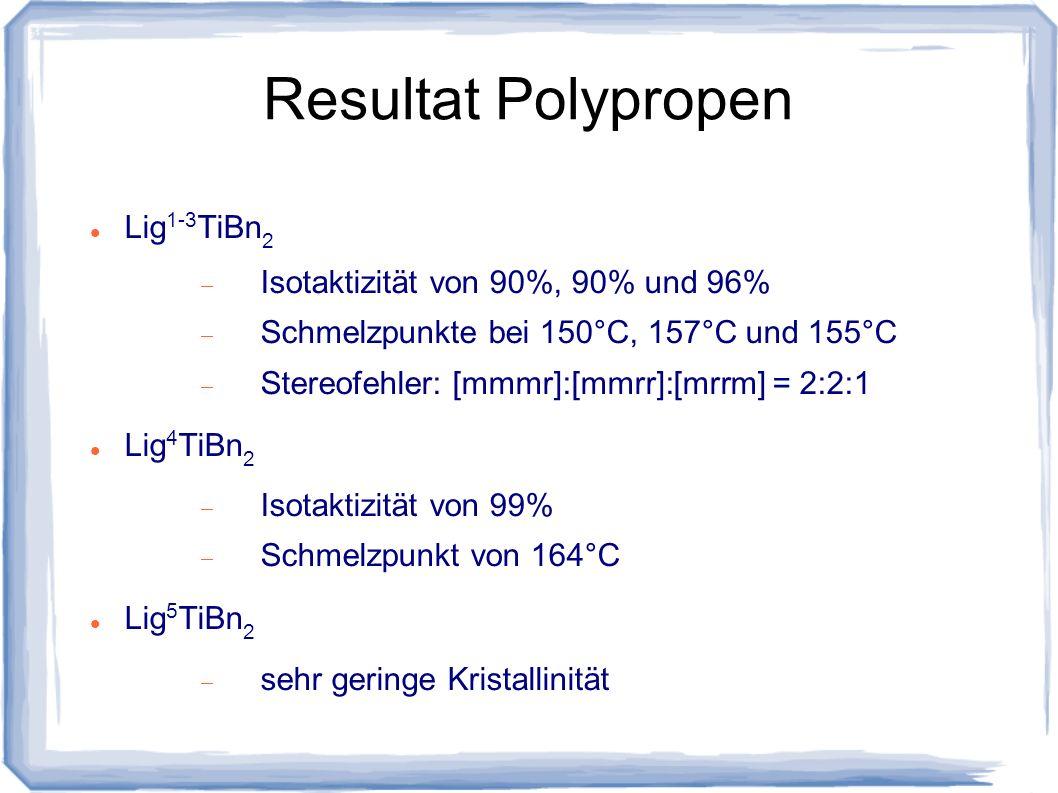 Resultat Polypropen Lig 1-3 TiBn 2 Isotaktizität von 90%, 90% und 96% Schmelzpunkte bei 150°C, 157°C und 155°C Stereofehler: [mmmr]:[mmrr]:[mrrm] = 2: