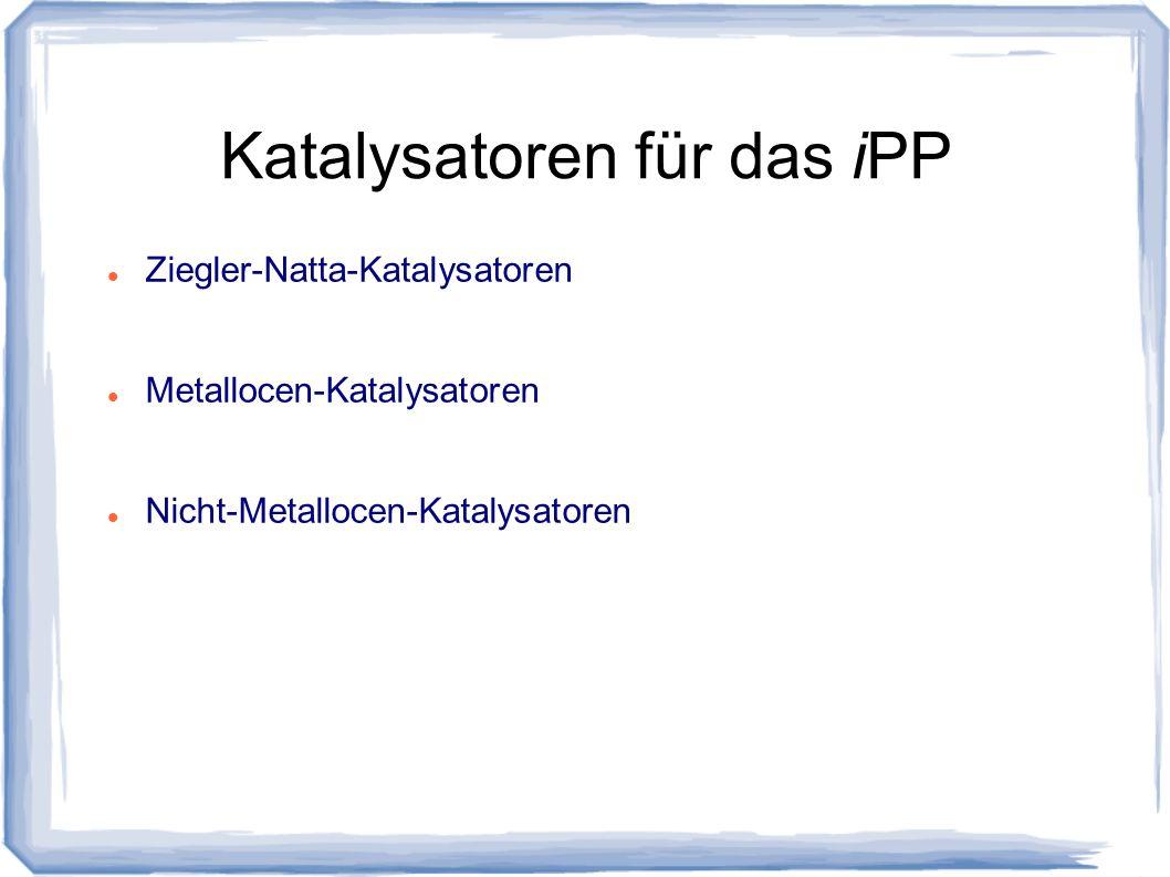 Katalysatoren für das iPP Ziegler-Natta-Katalysatoren Metallocen-Katalysatoren Nicht-Metallocen-Katalysatoren