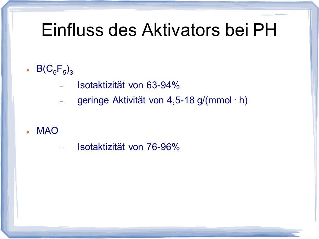 Einfluss des Aktivators bei PH B(C 6 F 5 ) 3 Isotaktizität von 63-94% geringe Aktivität von 4,5-18 g/(mmol. h) MAO Isotaktizität von 76-96%