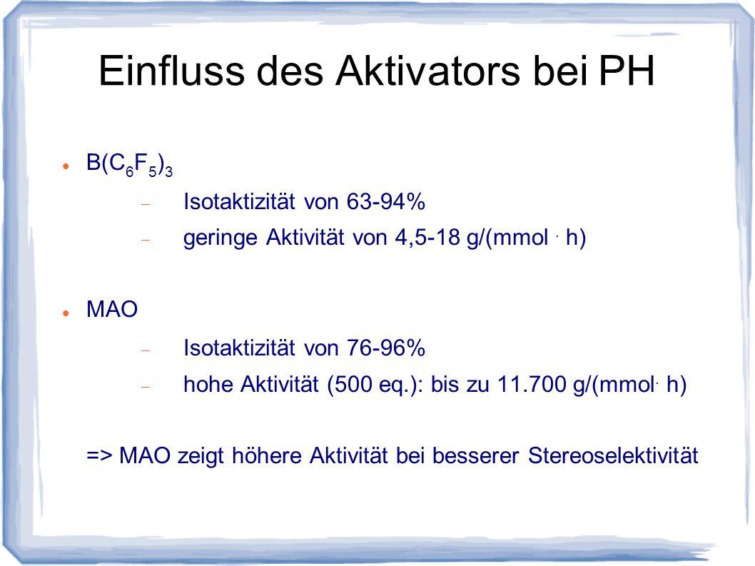 Einfluss des Aktivators bei PH B(C 6 F 5 ) 3 Isotaktizität von 63-94% geringe Aktivität von 4,5-18 g/(mmol. h) MAO Isotaktizität von 76-96% hohe Aktiv