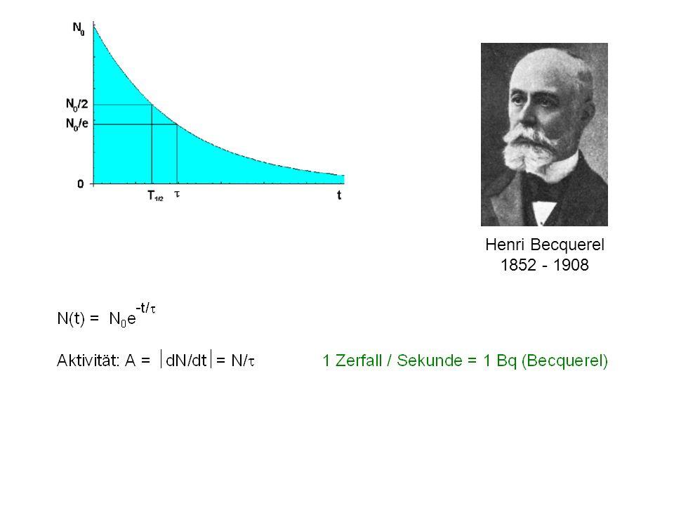 Henri Becquerel 1852 - 1908