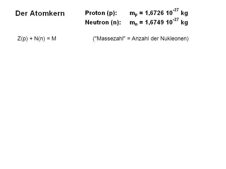 Z(p) + N(n) = M(